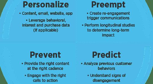 4P-Framework-01-1