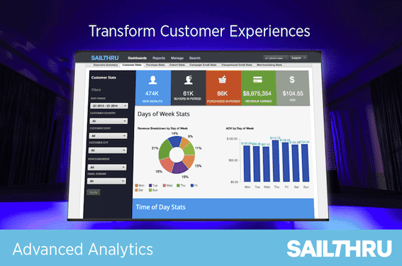 Sailthru Advanced Analytics Webinar
