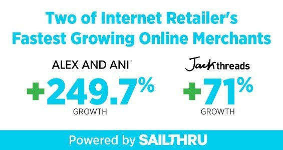 Internet Retailer's Fastest Growing E‑commerce Brands Have One Thing in Common: Sailthru
