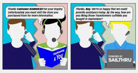 SAIL_030_Customer-Experience-Journey-Creative-Ray_b-565x298