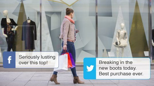 Social Media Influence on Purchasing Decisions