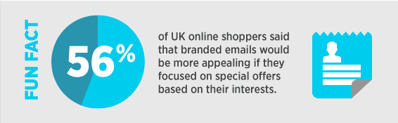 Personalization Insights from the UK