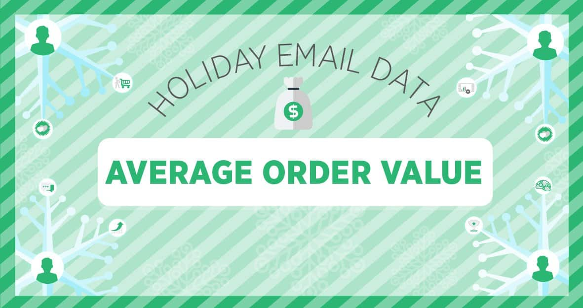 Holiday Benchmark Metrics that Matter: Average Order Value