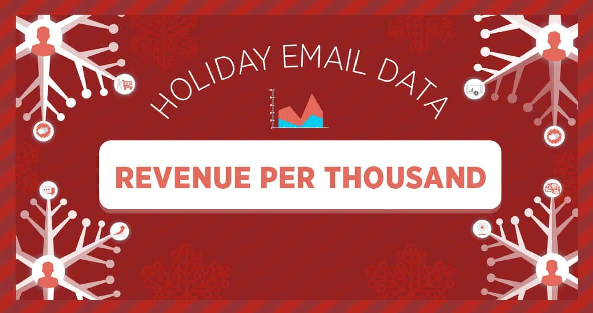 Holiday Data Benchmarks That Matter: Revenue Per Thousand