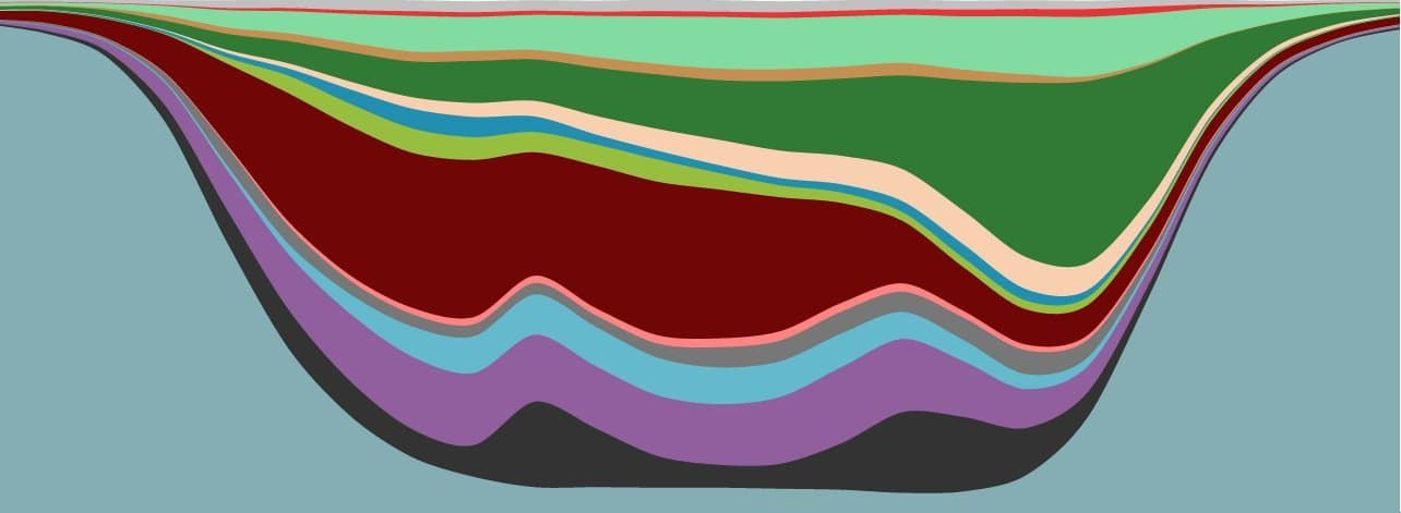 Here's How Americans Spend Every Minute Of Their Days