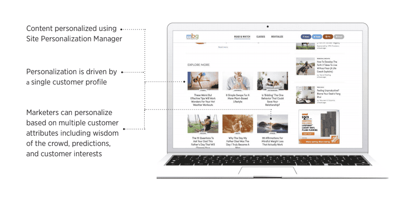 mindbodygreen Site Personalization Manager