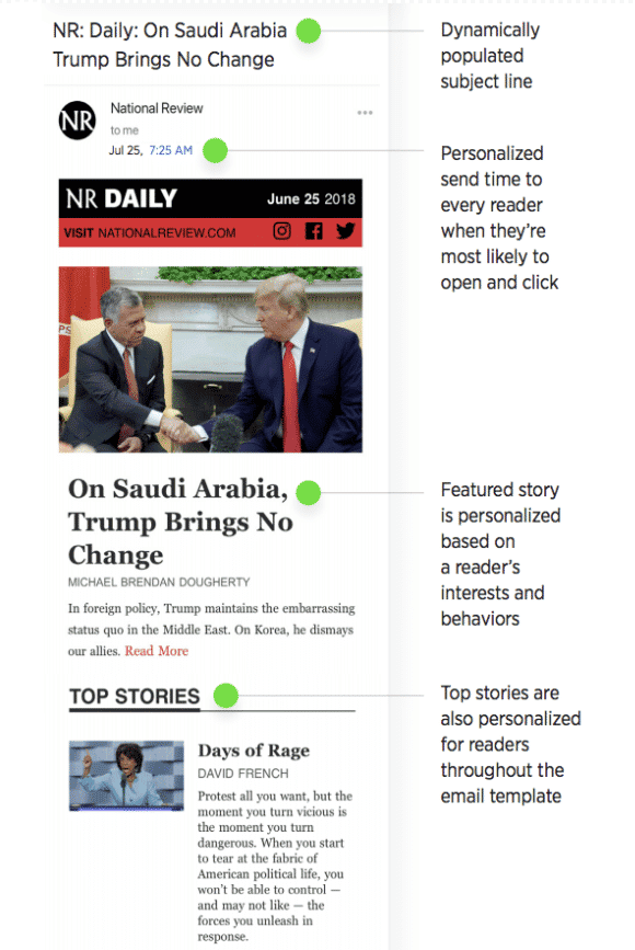 National Review Daily Newsletter