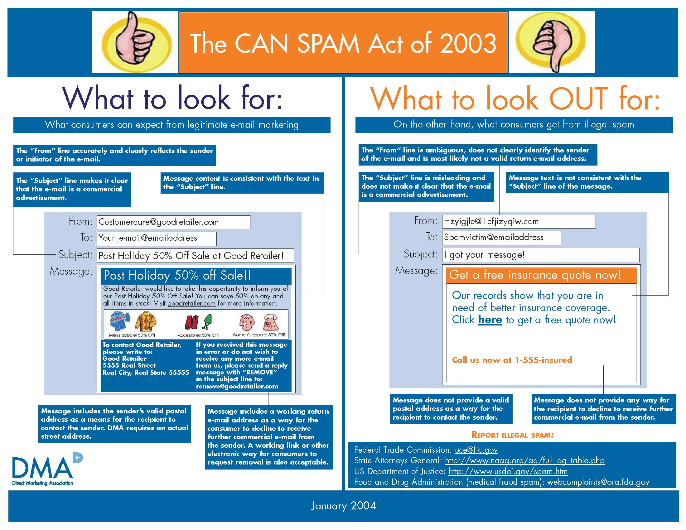 CAN-SPAM