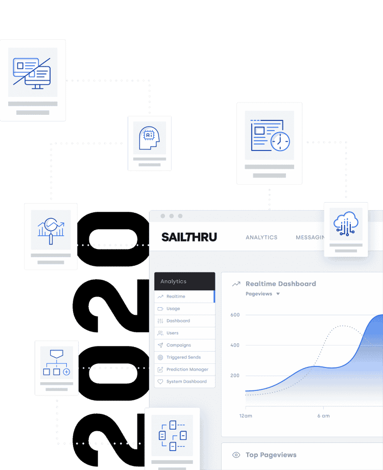 Sailthru's 2020 Year in Review image