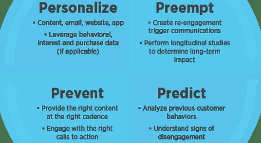 4P Framework-01 (1)