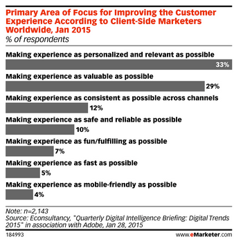 improve cx customer journey